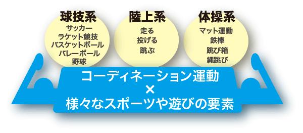 figure_02