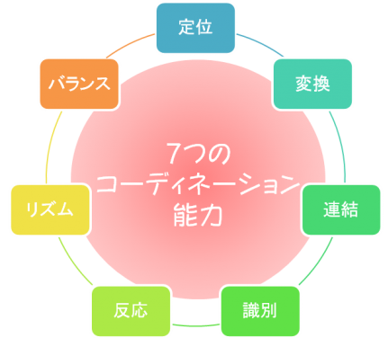 figure_07